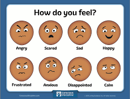 Recognize your Feelings.