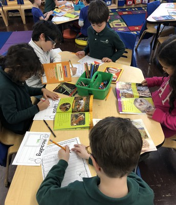 Nonfiction Experts Identifying Text Features