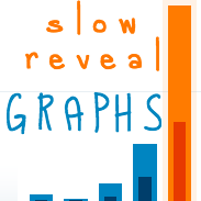 Slow Reveal Graphs