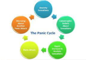 You CAN Stop Worry's Vicious Cycle