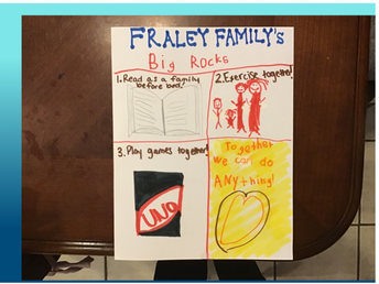 Check out the Fraley family's habit homework!