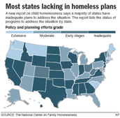Levels of Homelessness in the US