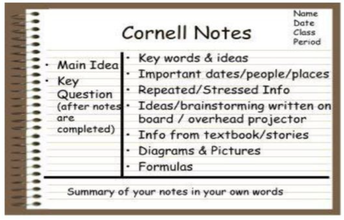 Homeschooling Teaching Tip! Note Taking Strategy - Cornell Notes