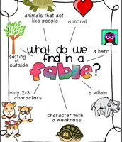 What is a Fable?