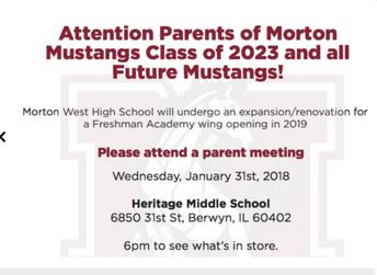 Future Mustangs