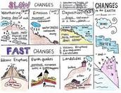 Science-Landscape Changes