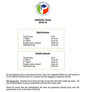 Athletic Paperwork