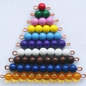 Montessori Bead Chains