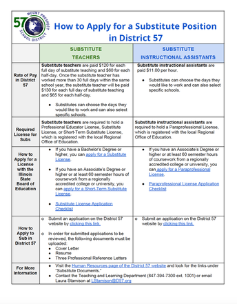 District 57 is Hiring - Click Picture for Details