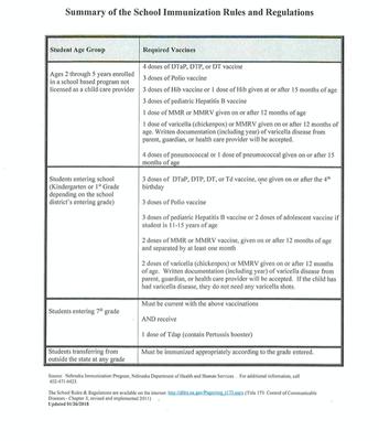 Immunization Rules and Regulations