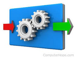 Technology/Library -  Computer Input/Output