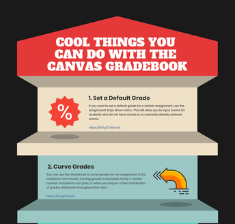 Cool Things You Can Do with the Canvas Gradebook