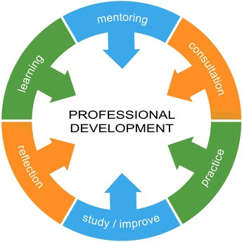 Did you know that Oct. 9th and Nov. 3rd are STAFF DEVELOPMENT DAYS  for Deretchin teachers?