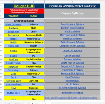 Cougar Assignment Matrix