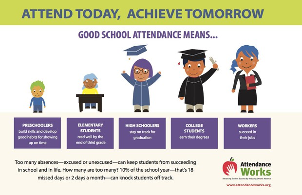 september is attendance awareness month. attend today, achieve tomorrow