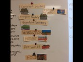 Word Wall in 6th Grade Science