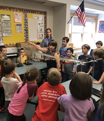 Fourth Grade Shares Knowledge