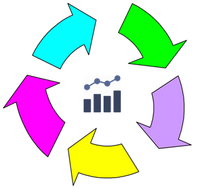 Data-Informed Problem Solving and Decision Making
