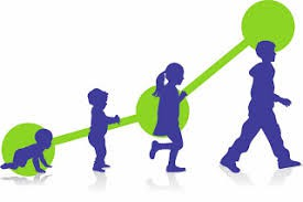 4th & 5th Grade Human Growth & Development