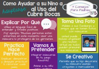 Bilingual Mask Tips