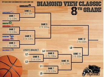DV Classic-8th