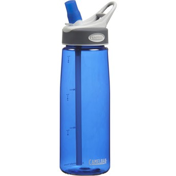 Water Bottle usage
