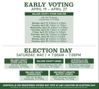 ELECTION VOTING DETAILS