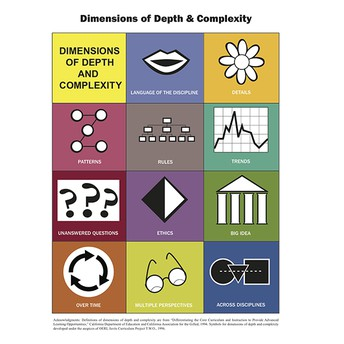 Coming Soon! Depth & Complexity Frames - Module 2