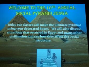 Ancient Civilizations Social Pyramid Jenga