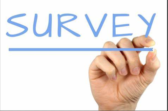 Fall Sports Parent Survey for 7th, 8th, 9th Graders