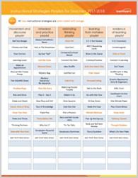 Lead4ward Instructional Strategies Play List