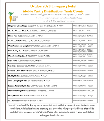 October Mobile Pantry Distributions - English