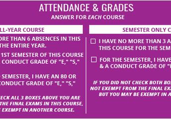 Attendance & Grades