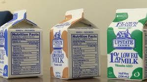 Milk Message