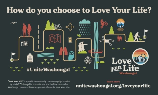 How do you choose to love your life? (Graphic of various outdoor activities).