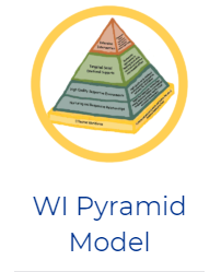 The National Center Pyramid Model Innovations