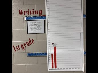 Example How Grade Levels Track Goals