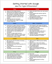 Getting Started: Differentiate with Google Tools