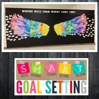 Goal Setting at LES - Where Will Your Wings Take You???