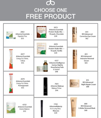 Consultant Specials Free Gift List (Close Sheet-Back)