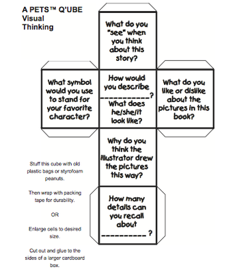 Visual Thinking Cube