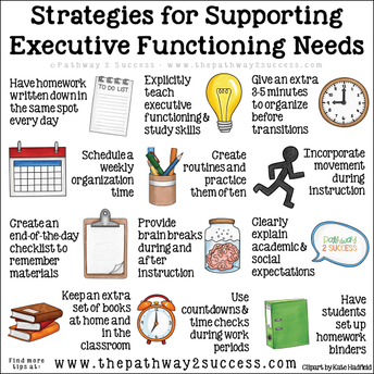 Strategies to support executive function skills.