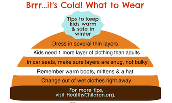 What to Wear to Stay Warm!