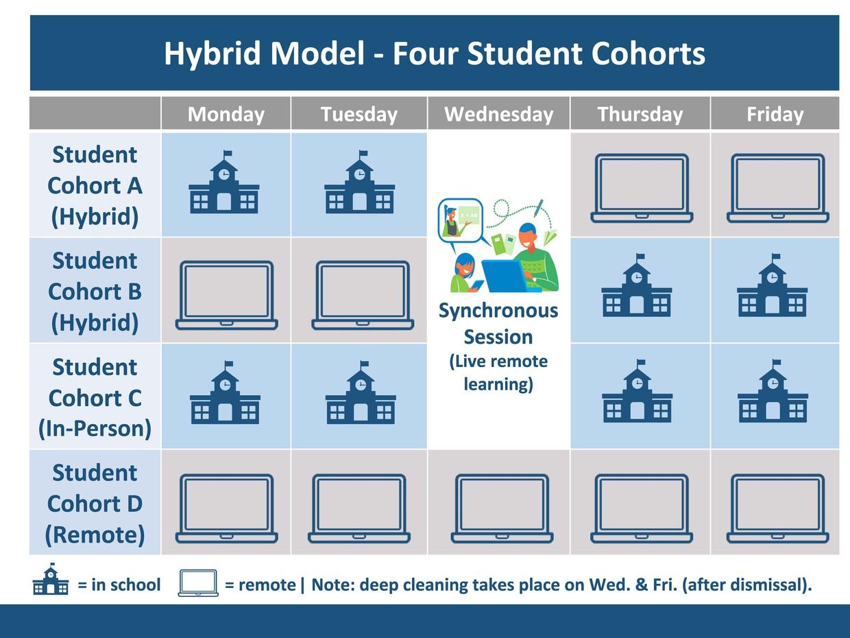 Hybrid model chart EN