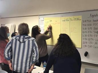 small group curriculum survey