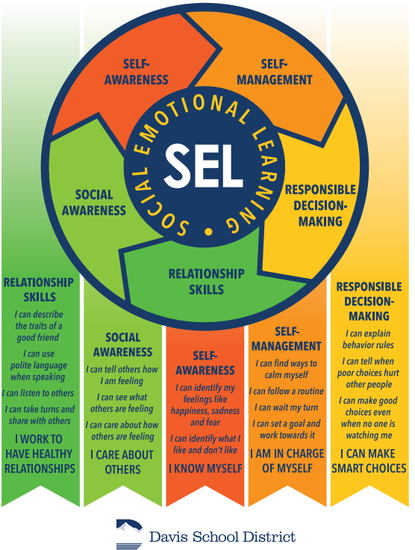 Harmony at Home - Social-Emotional Learning for Parents