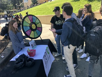 Spinwheel games to learn about Breast Cancer prevention