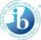 Peirce's IB Program of Inquiry