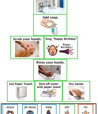 Handwashing with Core Vocabulary
