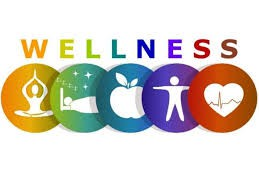 Wellness - Mind and Body